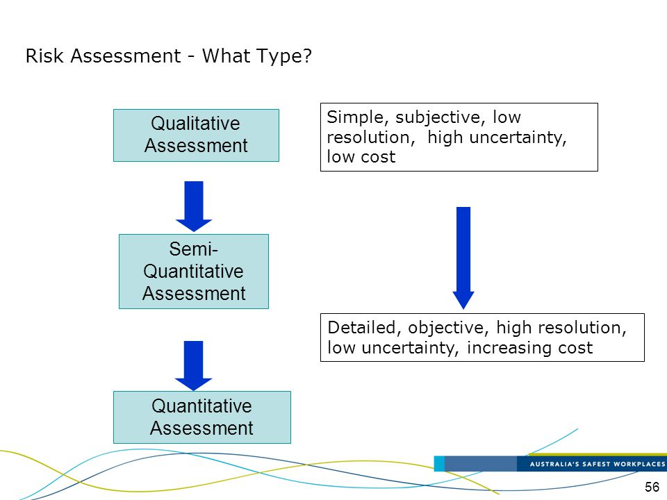 56 Qualitative Assessment Semi- Quantitative Assessment Quantitative Assessment Simple, subjective, low resolution, high uncertainty, low cost Detaile