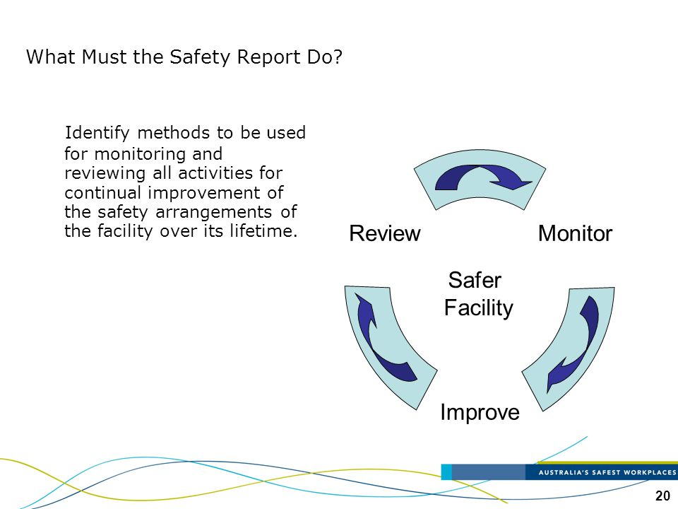 20 Review Improve Monitor Safer Facility Identify methods to be used for monitoring and reviewing all activities for continual improvement of the safe