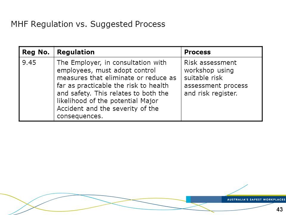 43 MHF Regulation vs. Suggested Process Reg No.RegulationProcess 9.45The Employer, in consultation with employees, must adopt control measures that el