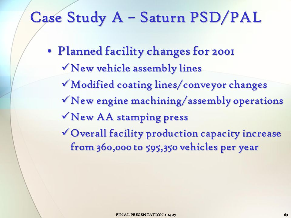 FINAL PRESENTATION 1-24-0569 Case Study A – Saturn PSD/PAL Planned facility changes for 2001Planned facility changes for 2001 New vehicle assembly lin