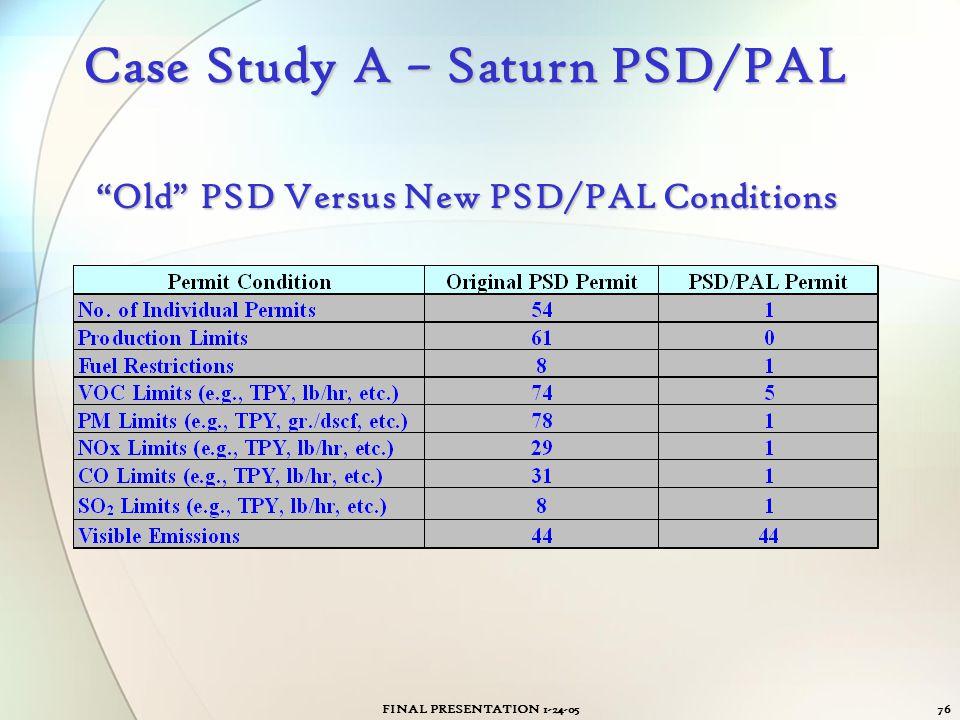"FINAL PRESENTATION 1-24-0576 Case Study A – Saturn PSD/PAL ""Old"" PSD Versus New PSD/PAL Conditions"