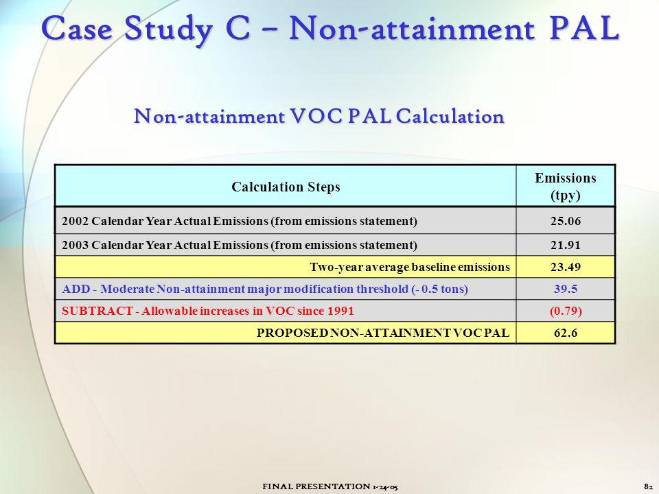 FINAL PRESENTATION 1-24-0582 Case Study C – Non-attainment PAL Non-attainment VOC PAL Calculation Calculation Steps Emissions (tpy) 2002 Calendar Year