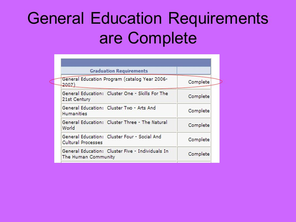 General Education Requirements are Complete