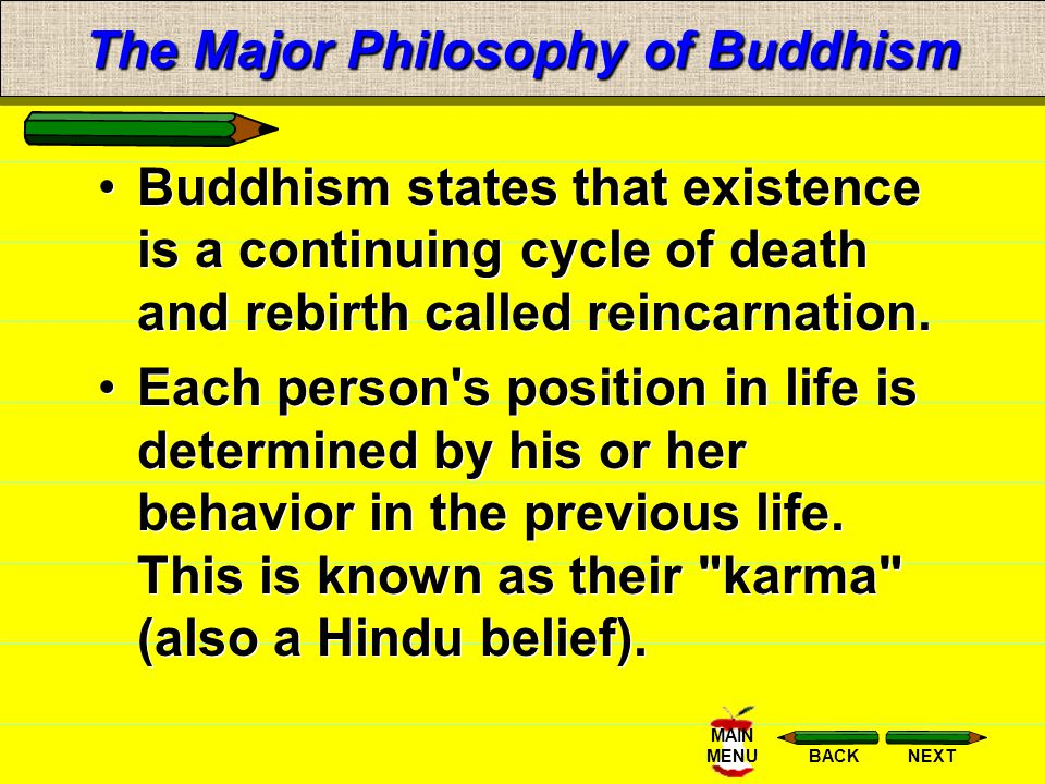 NEXTBACK MAIN MENU The Major Philosophy of Buddhism Love: without conditions Compassion: or feeling at one with the person who is suffering Sympatheti