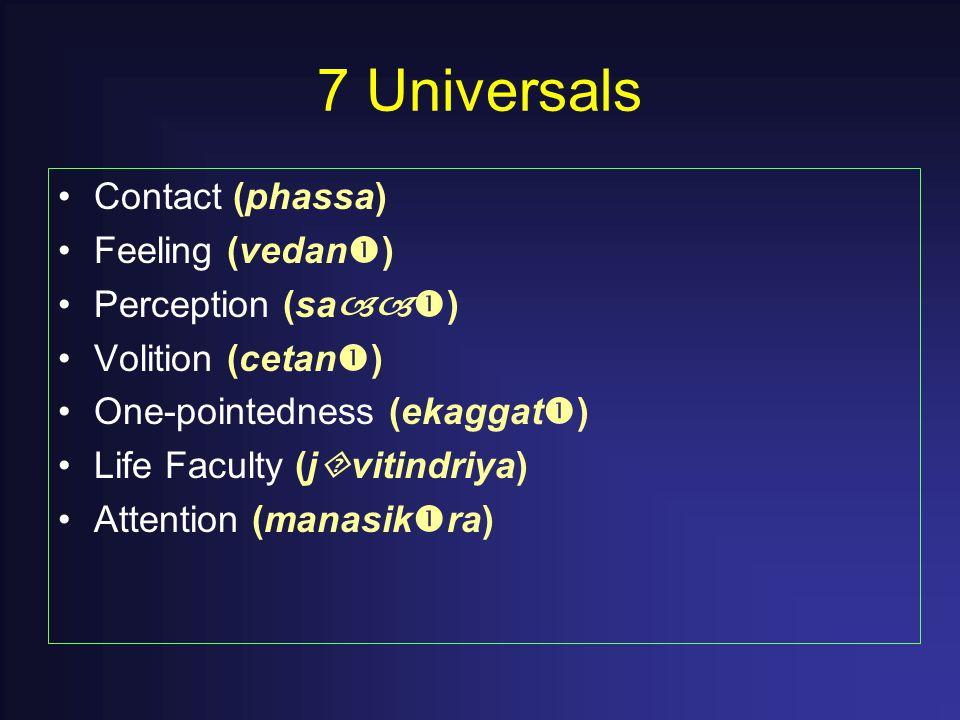 7 Universals Contact (phassa) Feeling (vedan  ) Perception (sa  ) Volition (cetan  ) One-pointedness (ekaggat  ) Life Faculty (j  vitindriya) Attention (manasik  ra)