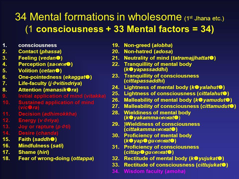 34 Mental formations in wholesome (1 st Jhana etc.) (1 consciousness + 33 Mental factors = 34) 1.consciousness 2.Contact (phassa) 3.Feeling (vedan  ) 4.Perception (sa  ) 5.Volition (cetan  ) 6.One-pointedness (ekaggat  ) 7.Life-faculty (j  vitindriya) 8.Attention (manasik  ra) 9.Initial application of mind (vitakka) 10.Sustained application of mind (vic  ra) 11.Decision (adhimokkha) 12.Energy (v  riya) 13.Joy or rapture (p  ti) 14.Desire (chanda) 15.Faith (saddh  ) 16.Mindfulness (sati) 17.Shame (hiri) 18.Fear of wrong-doing (ottappa) 19.Non-greed (alobha) 20.Non-hatred (adosa) 21.Neutrality of mind (tatramajjhattat  ) 22.Tranquillity of mental body (k  yapassaddhi) 23.Tranquillity of consciousness (cittapassaddhi) 24.Lightness of mental body (k  yalahut  ) 25.Lightness of consciousness (cittalahut  ) 26.Malleability of mental body (k  yamudut  ) 27.Malleability of consciousness (cittamudut  ) 28.Wieldiness of mental body (k  yakamma  at  ) 29.)Wieldiness of consciousness (cittakamma  at  ) 30.Proficiency of mental body (k  yap  gu  at  ) 31.Proficiency of consciousness (cittap  gu  at  ) 32.Rectitude of mental body (k  yujukat  ) 33.Rectitude of consciousness (cittujukat  ) 34.Wisdom faculty (amoha)