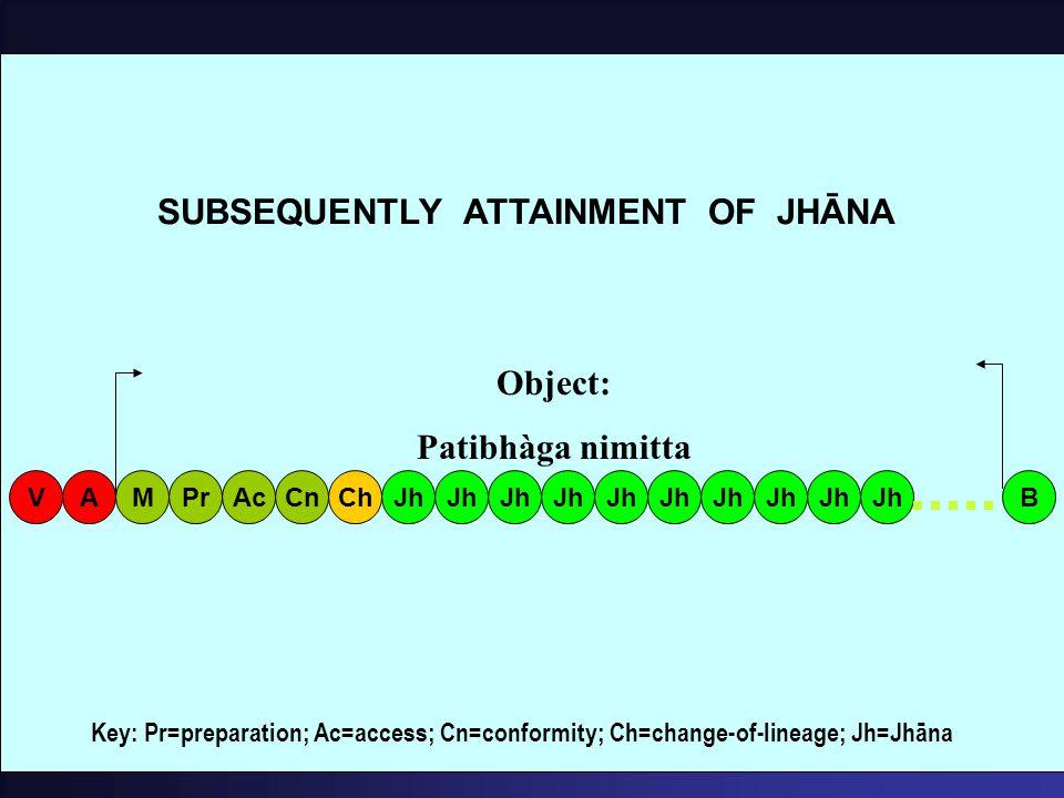 SUBSEQUENTLY ATTAINMENT OF JHĀNA MAVPrAcCnChJh Object: Patibhàga nimitta B Key: Pr=preparation; Ac=access; Cn=conformity; Ch=change-of-lineage; Jh=Jhāna Jh
