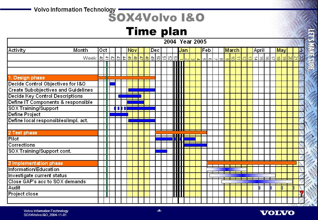 Volvo Information Technology SOX4Volvo I&O, 2004-11-01 6 SOX4Volvo I&O SC meeting 041101 Introduction - Rolf Project charter - Björn, all Approach Resources Time plan AOB - All Next meeting Agenda
