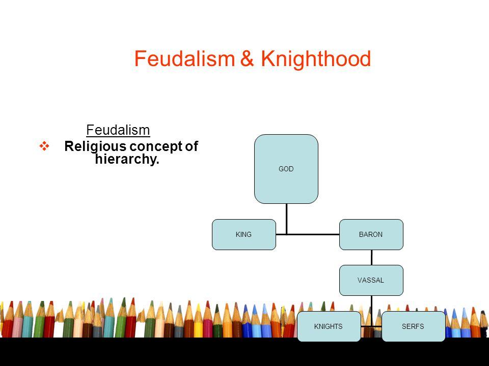 Feudalism & Knighthood Feudalism  Religious concept of hierarchy. GOD KINGBARON VASSAL KNIGHTSSERFS