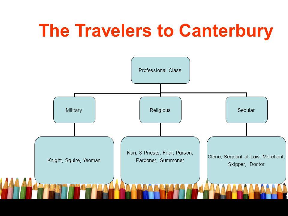 The Travelers to Canterbury Professional Class MilitaryReligiousSecular Knight, Squire, Yeoman Nun, 3 Priests, Friar, Parson, Pardoner, Summoner Cleri