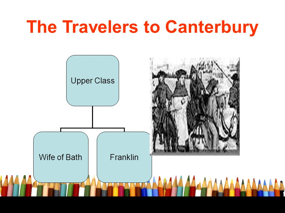 The Travelers to Canterbury Upper Class Wife of BathFranklin