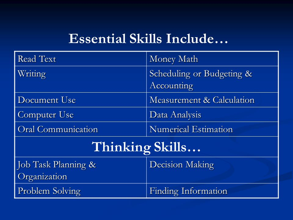 Essential Skills Include… Read Text Money Math Writing Scheduling or Budgeting & Accounting Document Use Measurement & Calculation Computer Use Data Analysis Oral Communication Numerical Estimation Thinking Skills… Job Task Planning & Organization Decision Making Problem Solving Finding Information