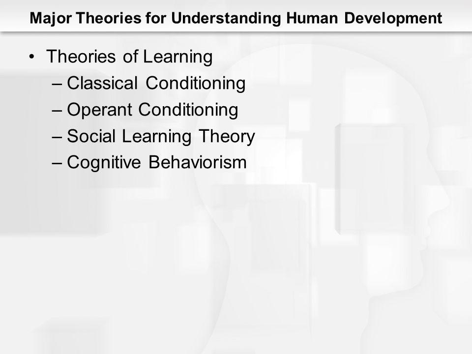 Major Theories for Understanding Human Development Theories of Learning –Classical Conditioning –Operant Conditioning –Social Learning Theory –Cognitive Behaviorism