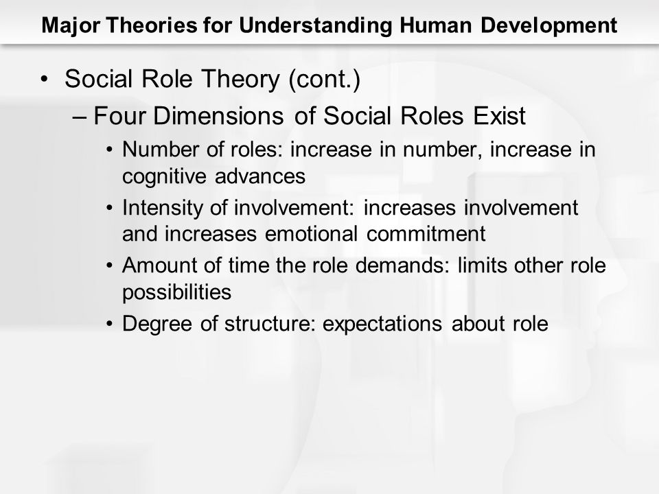 Major Theories for Understanding Human Development Social Role Theory (cont.) –Four Dimensions of Social Roles Exist Number of roles: increase in number, increase in cognitive advances Intensity of involvement: increases involvement and increases emotional commitment Amount of time the role demands: limits other role possibilities Degree of structure: expectations about role