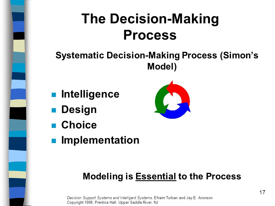 17 The Decision-Making Process Systematic Decision-Making Process (Simon's Model) Intelligence Design Choice Implementation Modeling is Essential to t