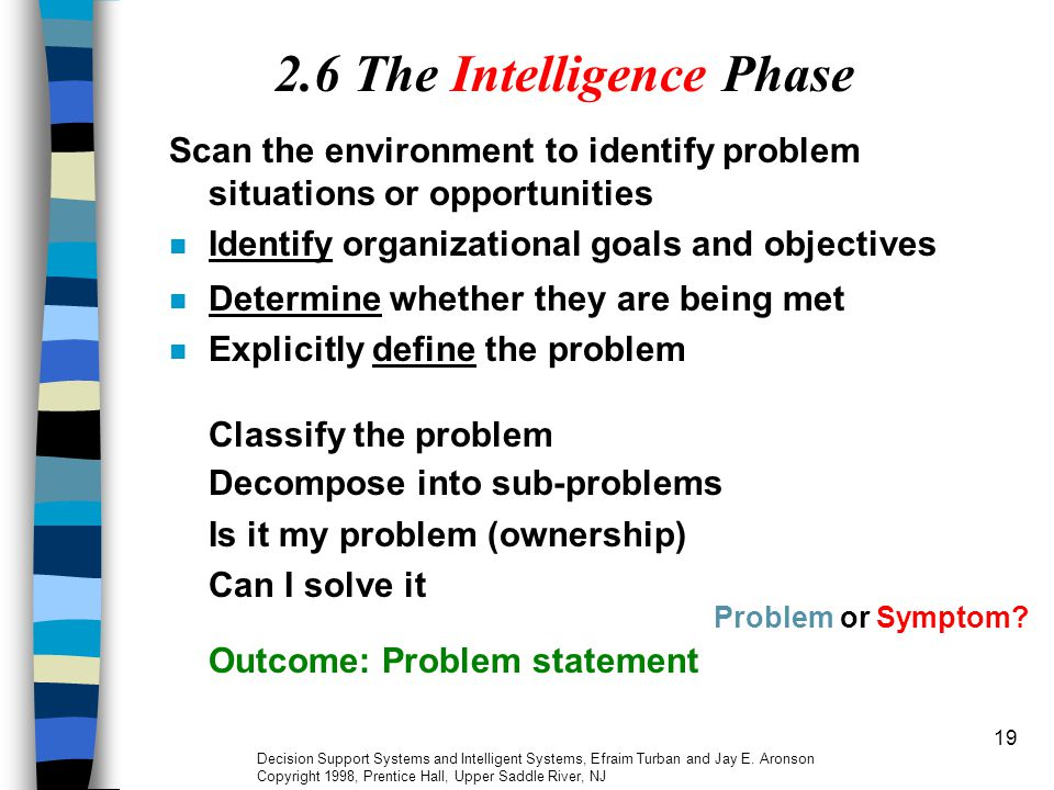 19 Scan the environment to identify problem situations or opportunities Identify organizational goals and objectives Determine whether they are being