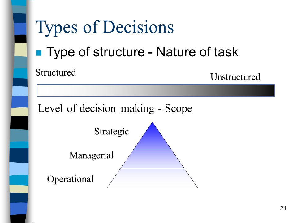 21 Types of Decisions n Type of structure - Nature of task Level of decision making - Scope Structured Unstructured Strategic Managerial Operational