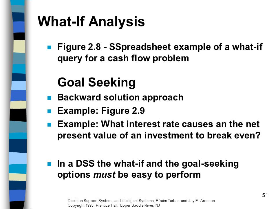 51 What-If Analysis Figure 2.8 - SSpreadsheet example of a what-if query for a cash flow problem Goal Seeking Backward solution approach Example: Figu
