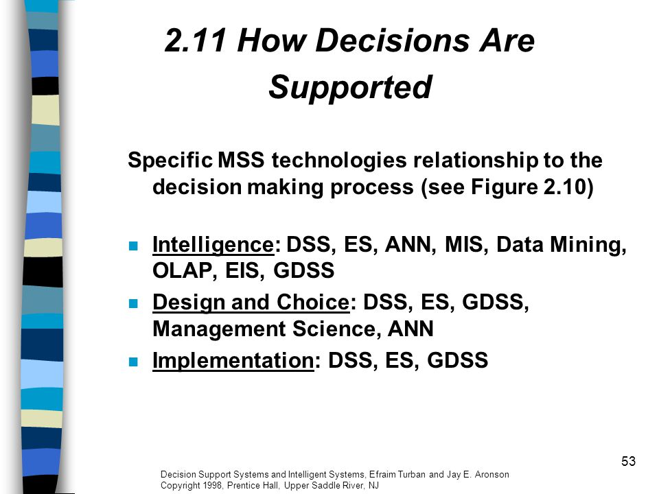 53 2.11 How Decisions Are Supported Specific MSS technologies relationship to the decision making process (see Figure 2.10) Intelligence: DSS, ES, ANN