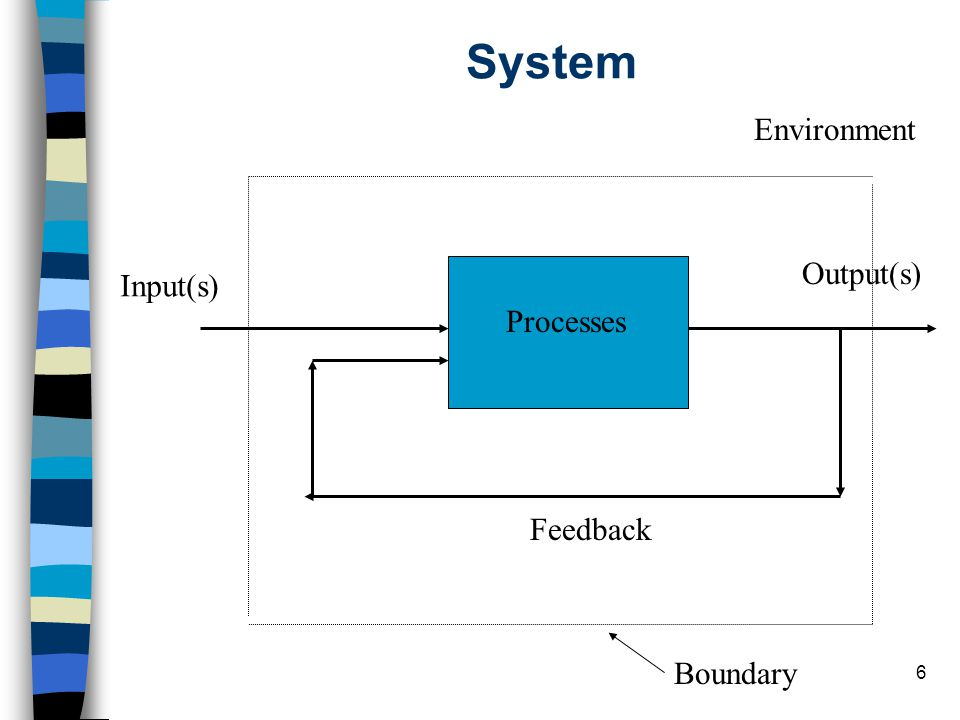 57 Decision Styles The manner in which decision makers Think and react to problems Perceive –Their cognitive response –Their values and beliefs Varies from individual to individual and from situation to situation Decision making is a nonlinear process The manner in which managers make decisions (and the way they interact with other people) describes their decision style There are dozens Decision Support Systems and Intelligent Systems, Efraim Turban and Jay E.