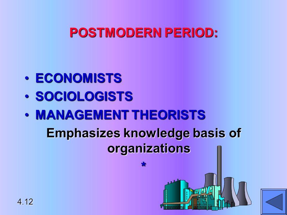 POSTMODERN PERIOD: ECONOMISTSECONOMISTS SOCIOLOGISTSSOCIOLOGISTS MANAGEMENT THEORISTSMANAGEMENT THEORISTS Emphasizes knowledge basis of organizations * 4.12