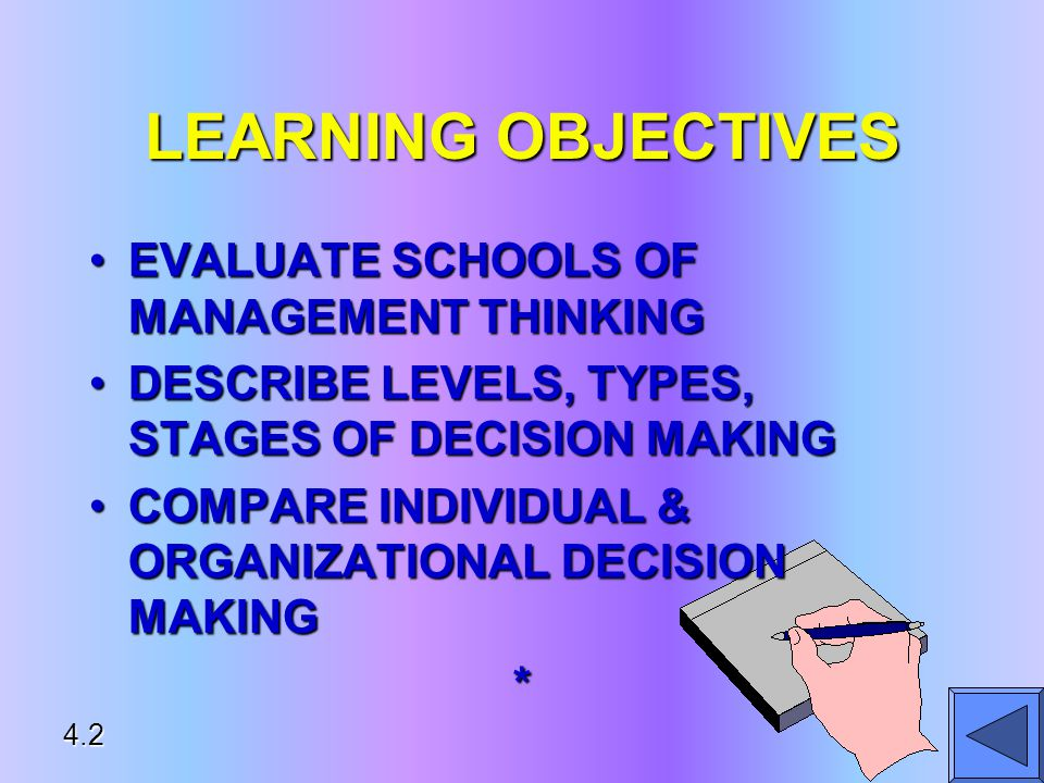LEARNING OBJECTIVES EVALUATE SCHOOLS OF MANAGEMENT THINKINGEVALUATE SCHOOLS OF MANAGEMENT THINKING DESCRIBE LEVELS, TYPES, STAGES OF DECISION MAKINGDESCRIBE LEVELS, TYPES, STAGES OF DECISION MAKING COMPARE INDIVIDUAL & ORGANIZATIONAL DECISION MAKINGCOMPARE INDIVIDUAL & ORGANIZATIONAL DECISION MAKING* 4.2