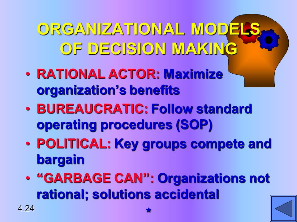 RATIONAL ACTOR: Maximize organization's benefitsRATIONAL ACTOR: Maximize organization's benefits BUREAUCRATIC: Follow standard operating procedures (SOP)BUREAUCRATIC: Follow standard operating procedures (SOP) POLITICAL: Key groups compete and bargainPOLITICAL: Key groups compete and bargain GARBAGE CAN : Organizations not rational; solutions accidental GARBAGE CAN : Organizations not rational; solutions accidental* ORGANIZATIONAL MODELS OF DECISION MAKING 4.24