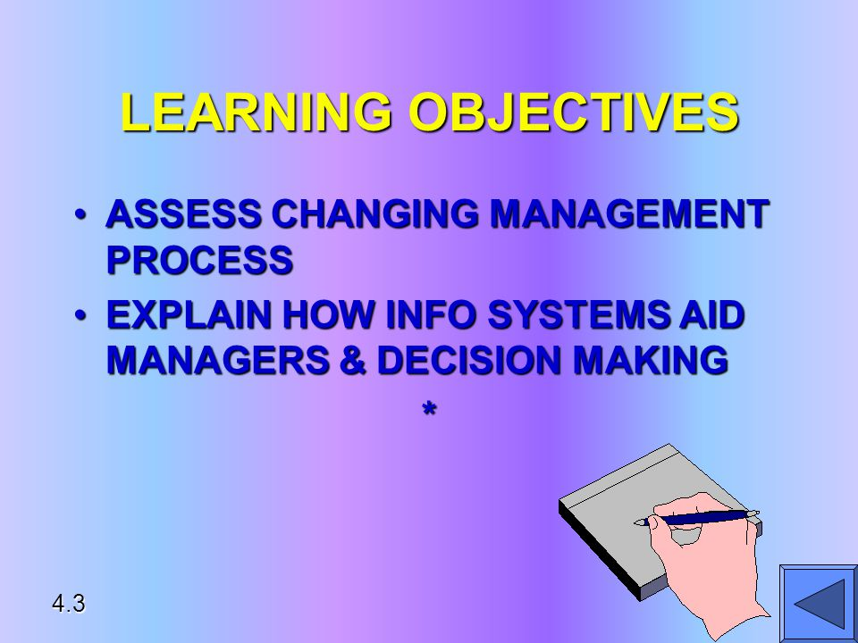 LEARNING OBJECTIVES ASSESS CHANGING MANAGEMENT PROCESSASSESS CHANGING MANAGEMENT PROCESS EXPLAIN HOW INFO SYSTEMS AID MANAGERS & DECISION MAKINGEXPLAIN HOW INFO SYSTEMS AID MANAGERS & DECISION MAKING* 4.3