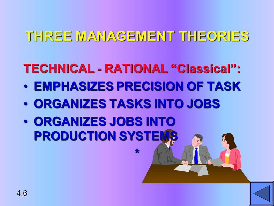 THREE MANAGEMENT THEORIES TECHNICAL - RATIONAL Classical : EMPHASIZES PRECISION OF TASKEMPHASIZES PRECISION OF TASK ORGANIZES TASKS INTO JOBSORGANIZES TASKS INTO JOBS ORGANIZES JOBS INTO PRODUCTION SYSTEMSORGANIZES JOBS INTO PRODUCTION SYSTEMS* 4.6