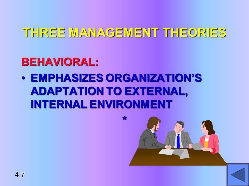 THREE MANAGEMENT THEORIES BEHAVIORAL: EMPHASIZES ORGANIZATION'S ADAPTATION TO EXTERNAL, INTERNAL ENVIRONMENTEMPHASIZES ORGANIZATION'S ADAPTATION TO EXTERNAL, INTERNAL ENVIRONMENT* 4.7