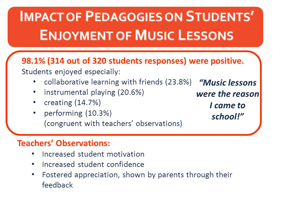 "Teachers' Observations: Increased student motivation Increased student confidence Fostered appreciation, shown by parents through their feedback ""Musi"