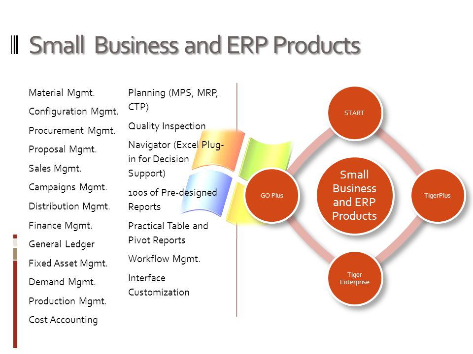 Small Business and ERP Products Material Mgmt. Configuration Mgmt.