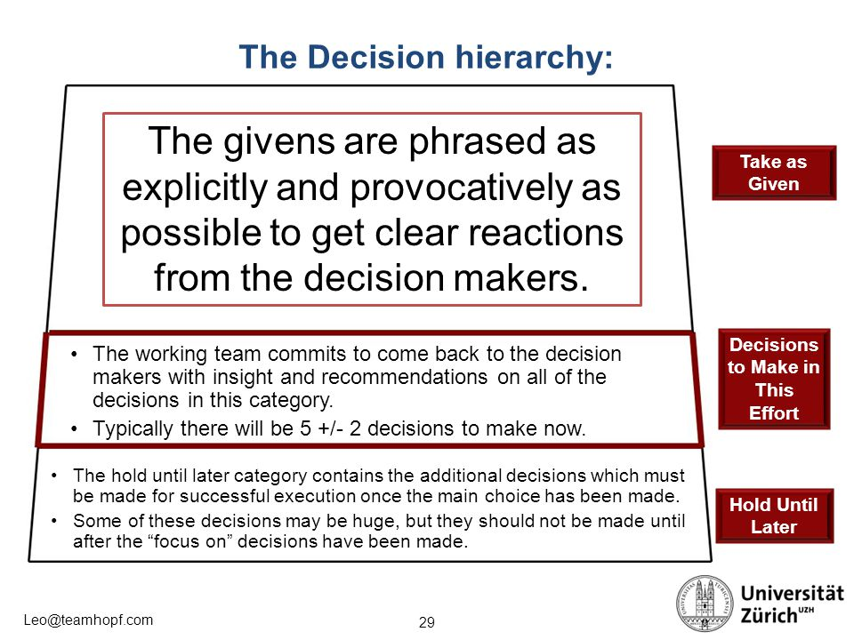 29 Leo@teamhopf.com The Decision hierarchy: Take as Given Decisions to Make in This Effort Hold Until Later The givens are phrased as explicitly and p