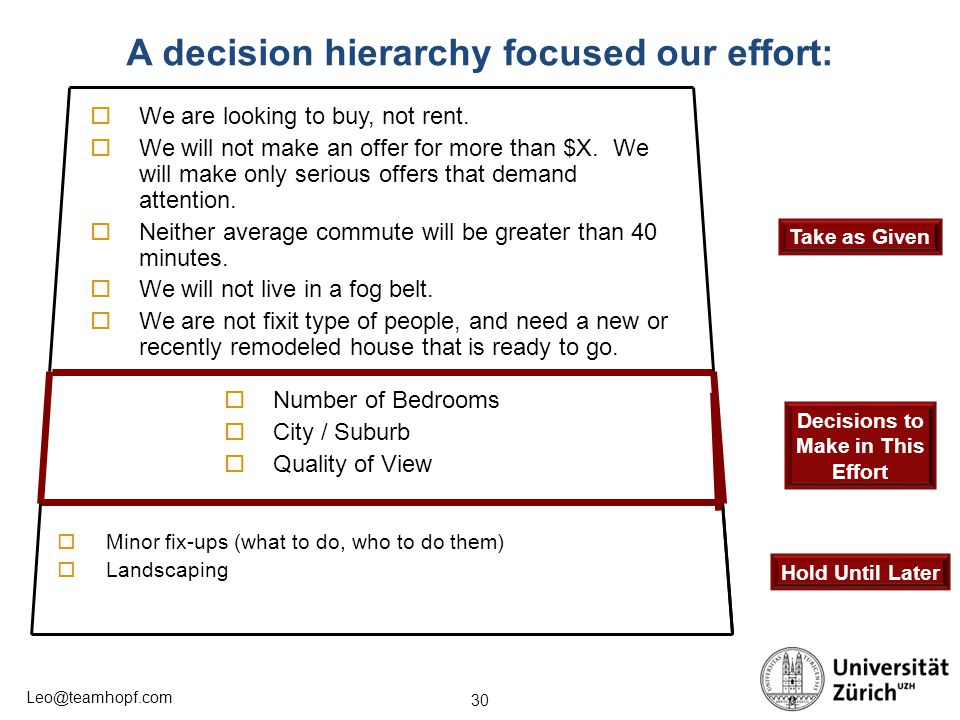 30 Leo@teamhopf.com A decision hierarchy focused our effort:  Number of Bedrooms  City / Suburb  Quality of View  Minor fix-ups (what to do, who t