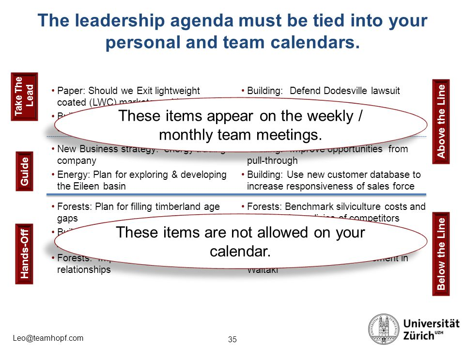35 Leo@teamhopf.com The leadership agenda must be tied into your personal and team calendars.