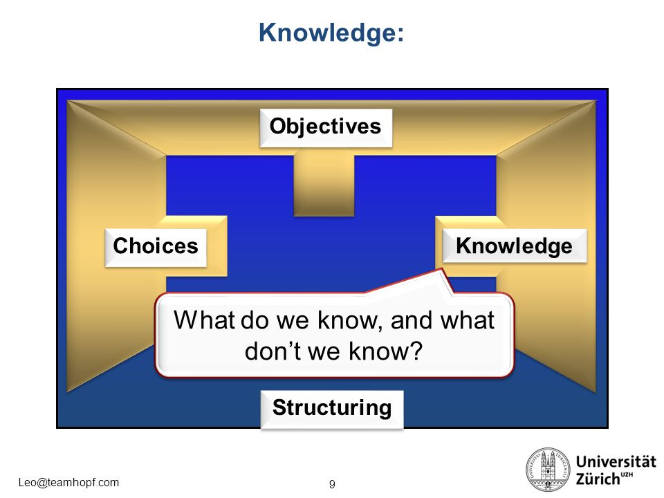 9 Leo@teamhopf.com Knowledge: Structuring Objectives Choices Knowledge What do we know, and what don't we know?