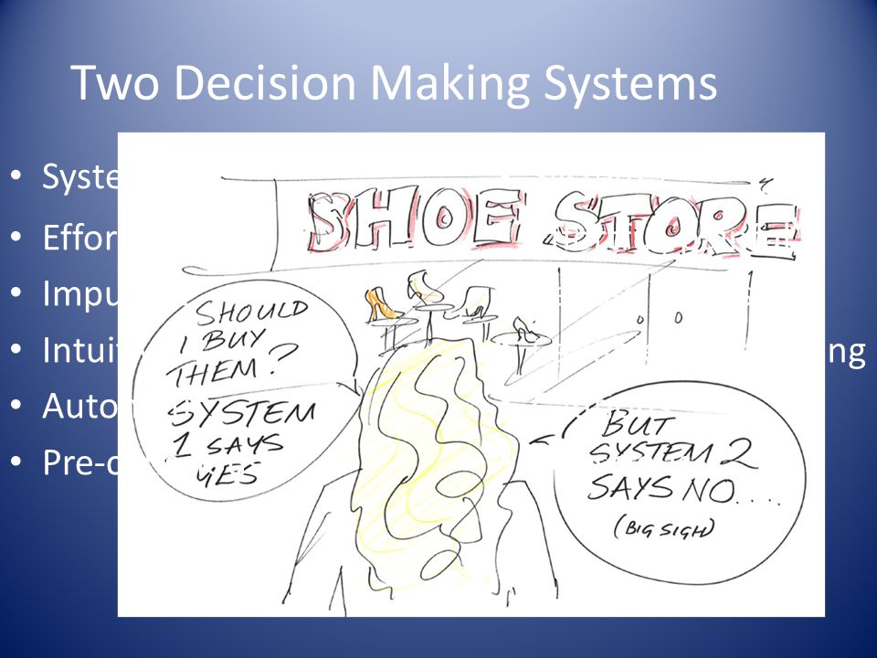 Two Decision Making Systems System 1 System 2 Effortless Impulsive Intuitive Automatic Pre-conscious Effortful, painful Resists impulsivity Capable of reasoning Cautious Conscious