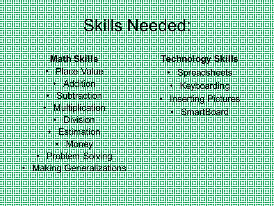 Skills Needed: Math Skills Place Value Addition Subtraction Multiplication Division Estimation Money Problem Solving Making Generalizations Technology Skills Spreadsheets Keyboarding Inserting Pictures SmartBoard