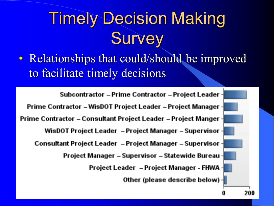 Relationships that could/should be improved to facilitate timely decisions Relationships that could/should be improved to facilitate timely decisions Timely Decision Making Survey