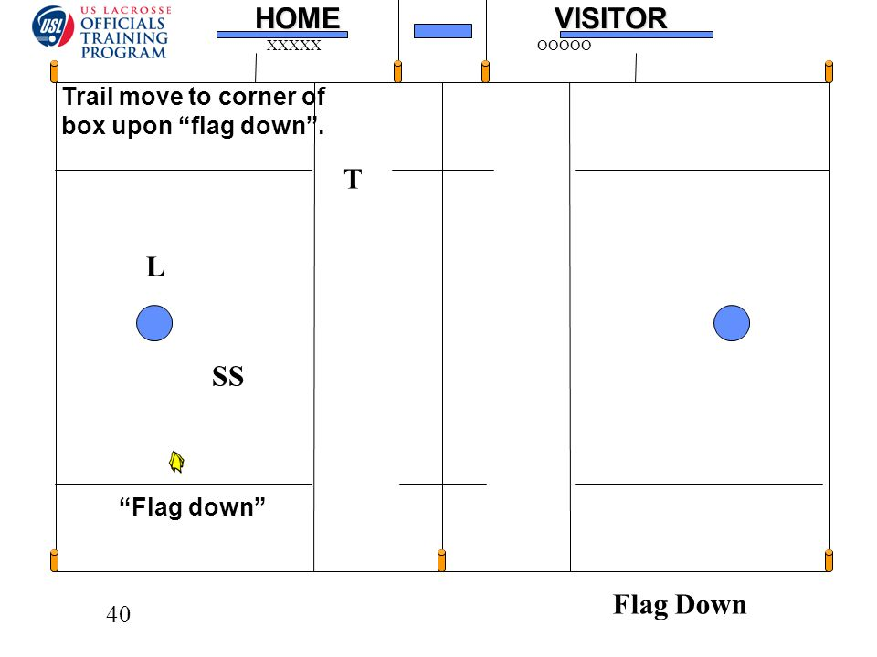 40HOMEVISITOR XXXXXOOOOO T SS L Flag down Trail move to corner of box upon flag down . Flag Down