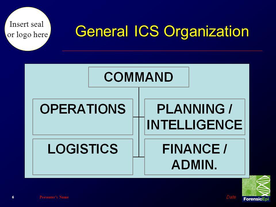 Insert seal or logo here Date 6Presenter's Name General ICS Organization
