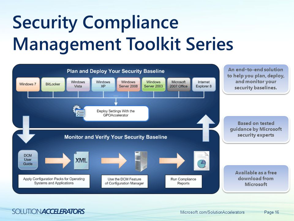 Security Compliance Management Toolkit Series Available as a free download from Microsoft Based on tested guidance by Microsoft security experts An en