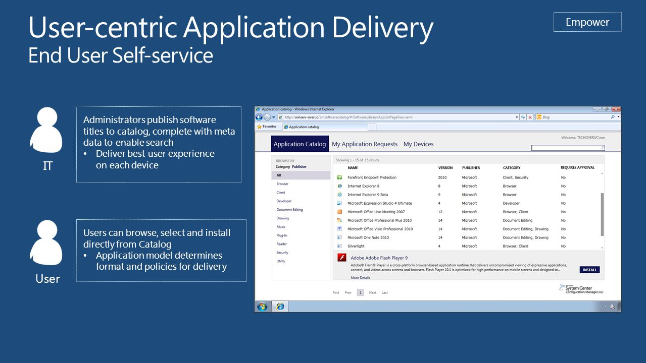 IT Empower Administrators publish software titles to catalog, complete with meta data to enable search Deliver best user experience on each device Users can browse, select and install directly from Catalog Application model determines format and policies for delivery User