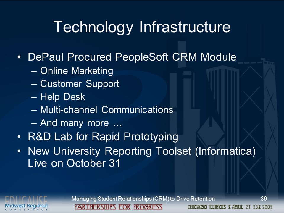 Managing Student Relationships (CRM) to Drive Retention39 Technology Infrastructure DePaul Procured PeopleSoft CRM Module –Online Marketing –Customer Support –Help Desk –Multi-channel Communications –And many more … R&D Lab for Rapid Prototyping New University Reporting Toolset (Informatica) Live on October 31