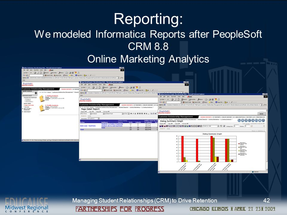 Managing Student Relationships (CRM) to Drive Retention42 Reporting: We modeled Informatica Reports after PeopleSoft CRM 8.8 Online Marketing Analytics