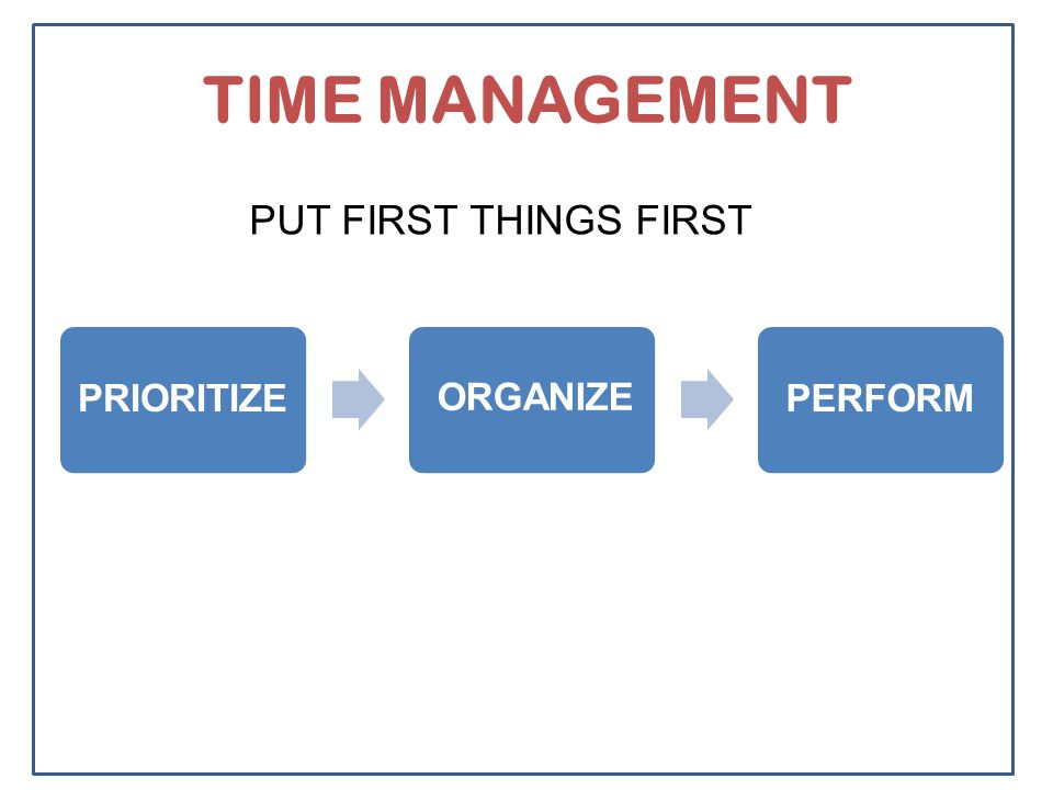 TIME MANAGEMENT PRIORITIZE ORGANIZE PERFORM PUT FIRST THINGS FIRST