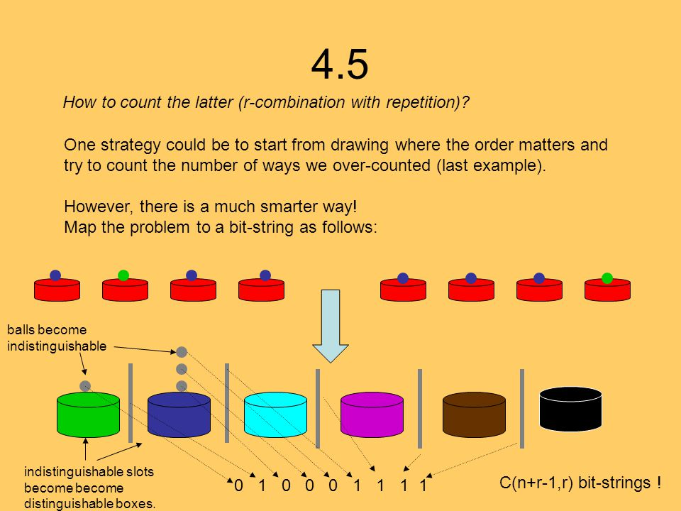 4.5 - r-permutation without repetition - order matters (r distinguishable slots) - without replacement (n distinguishable objects) n.
