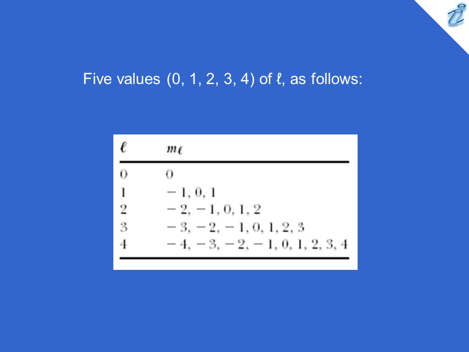 Five values (0, 1, 2, 3, 4) of ℓ, as follows: