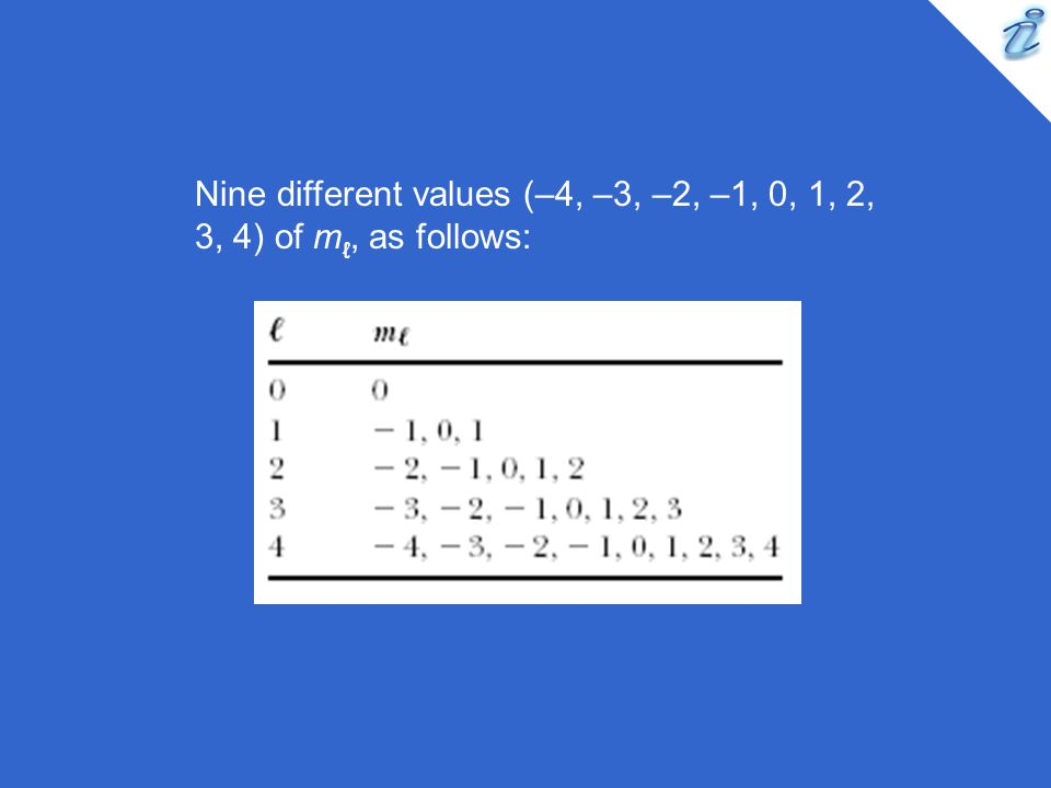 Nine different values (–4, –3, –2, –1, 0, 1, 2, 3, 4) of m ℓ, as follows: