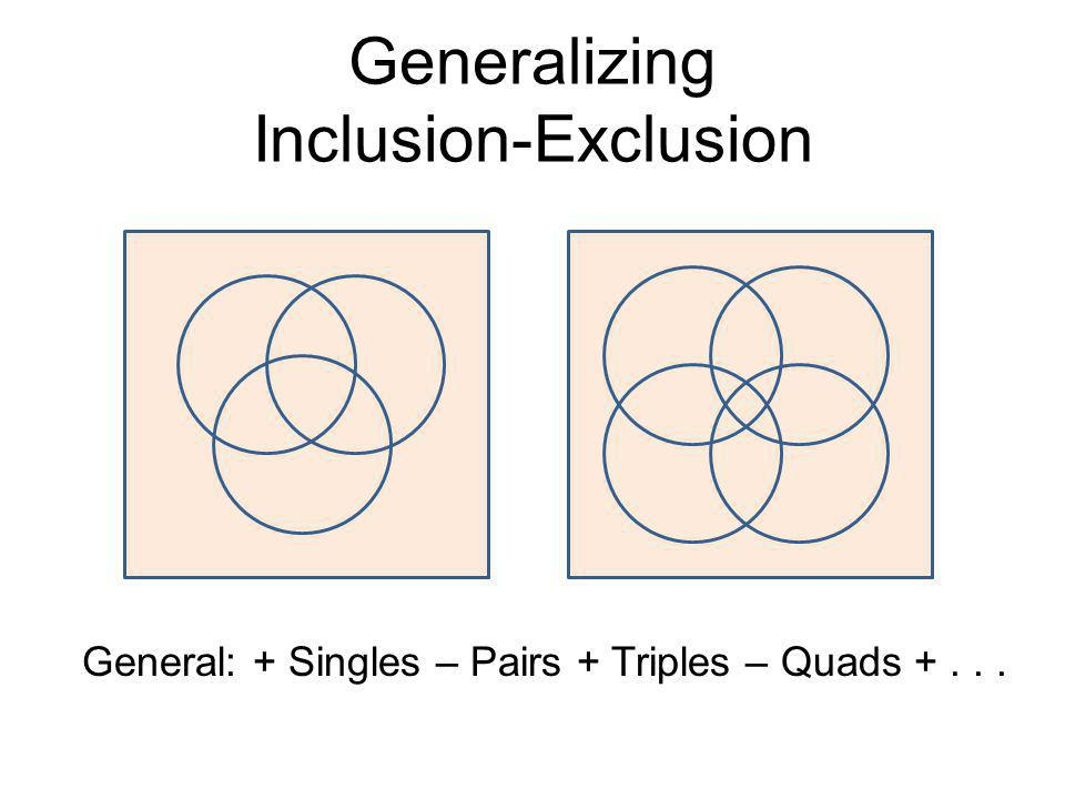 Generalizing Inclusion-Exclusion General: + Singles – Pairs + Triples – Quads +...